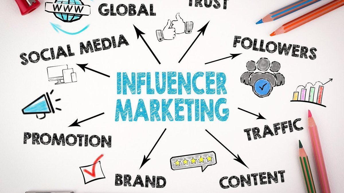 Blue Influencer Marketing inscription and arrows for inscriptions: brand, social media, global etc.