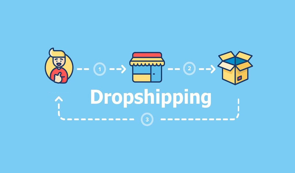 "The inscription ""Dropshipping"" and three icons: man, shop and box"