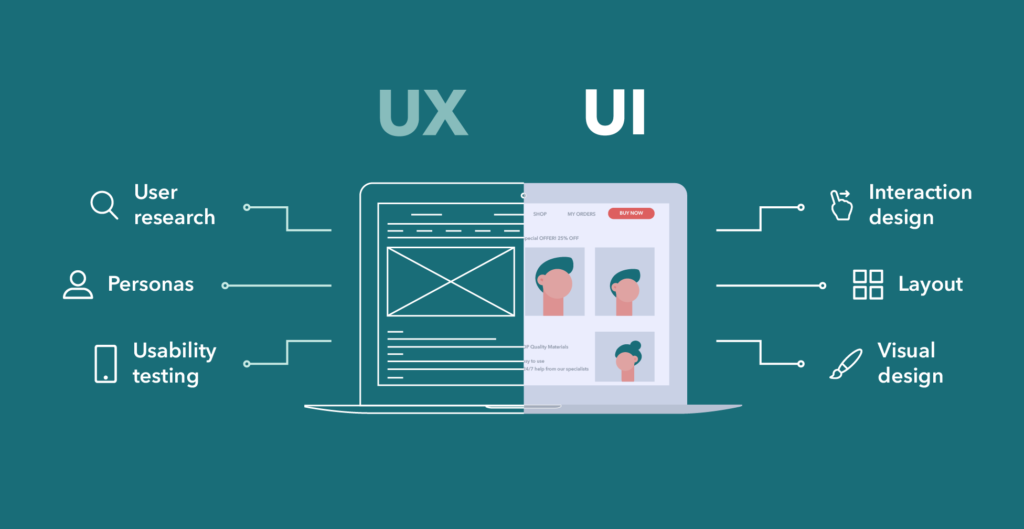 Show the difference between UX and UI